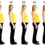 Find fertilitetsbehandling, erfarne behandlere og mere